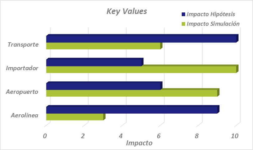 Estimación de recursos 2